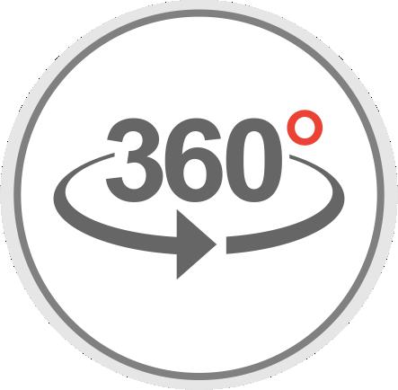 360°-Aufnahmen